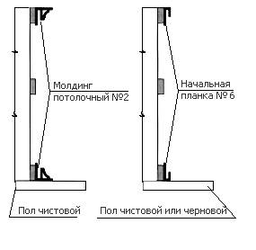 Установка потолочного молдинга